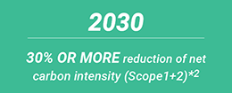 2030 30% OR MORE reduction of net carbon intensity(Scope1+2)*2